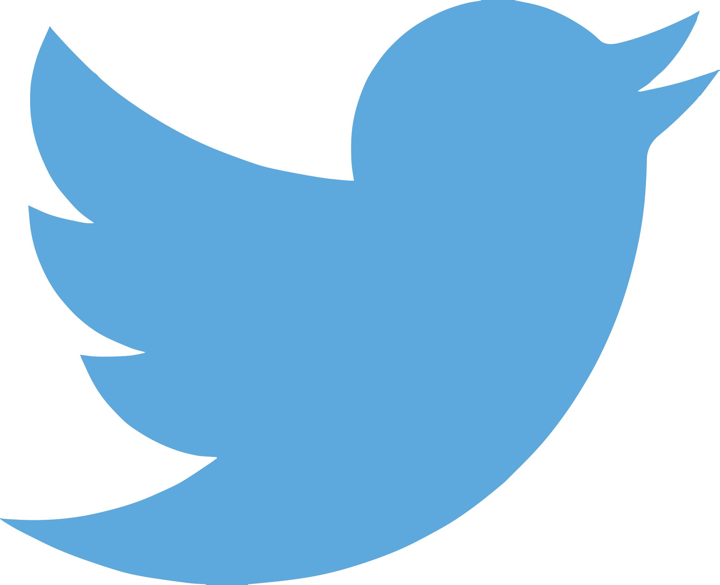 Twitter sivulle
